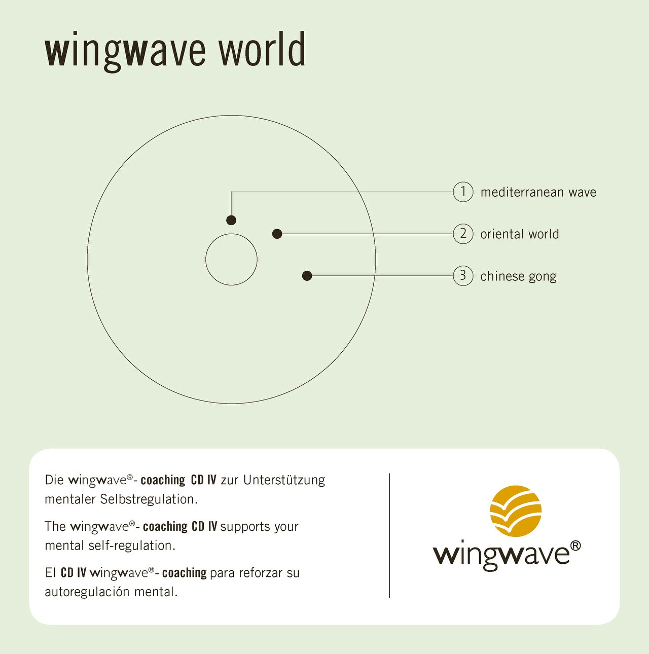 wingwave World CD